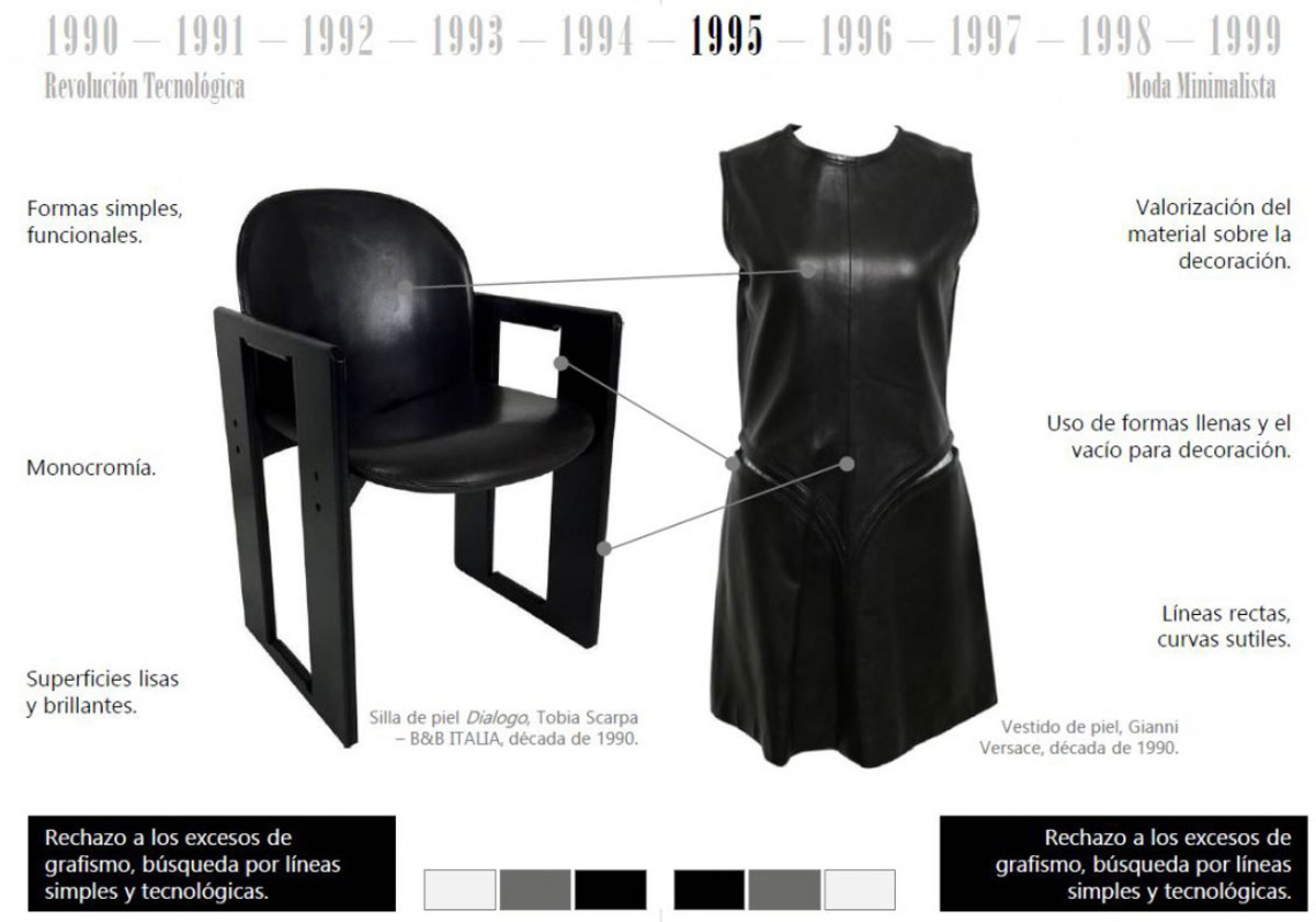 mobiliario y moda